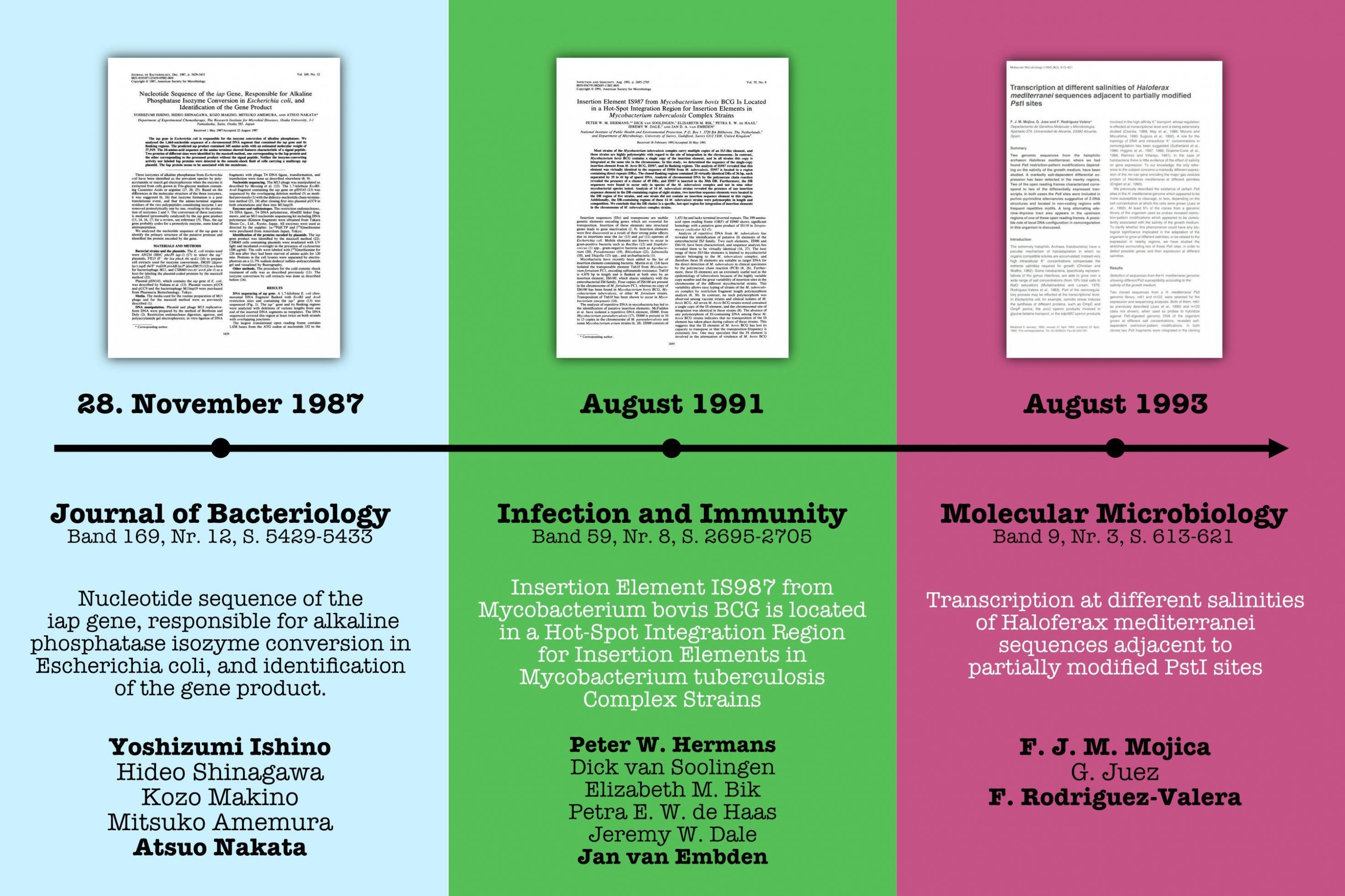 Titelseiten der ersten drei Arbeiten zu CRISPR-Sequenzen.