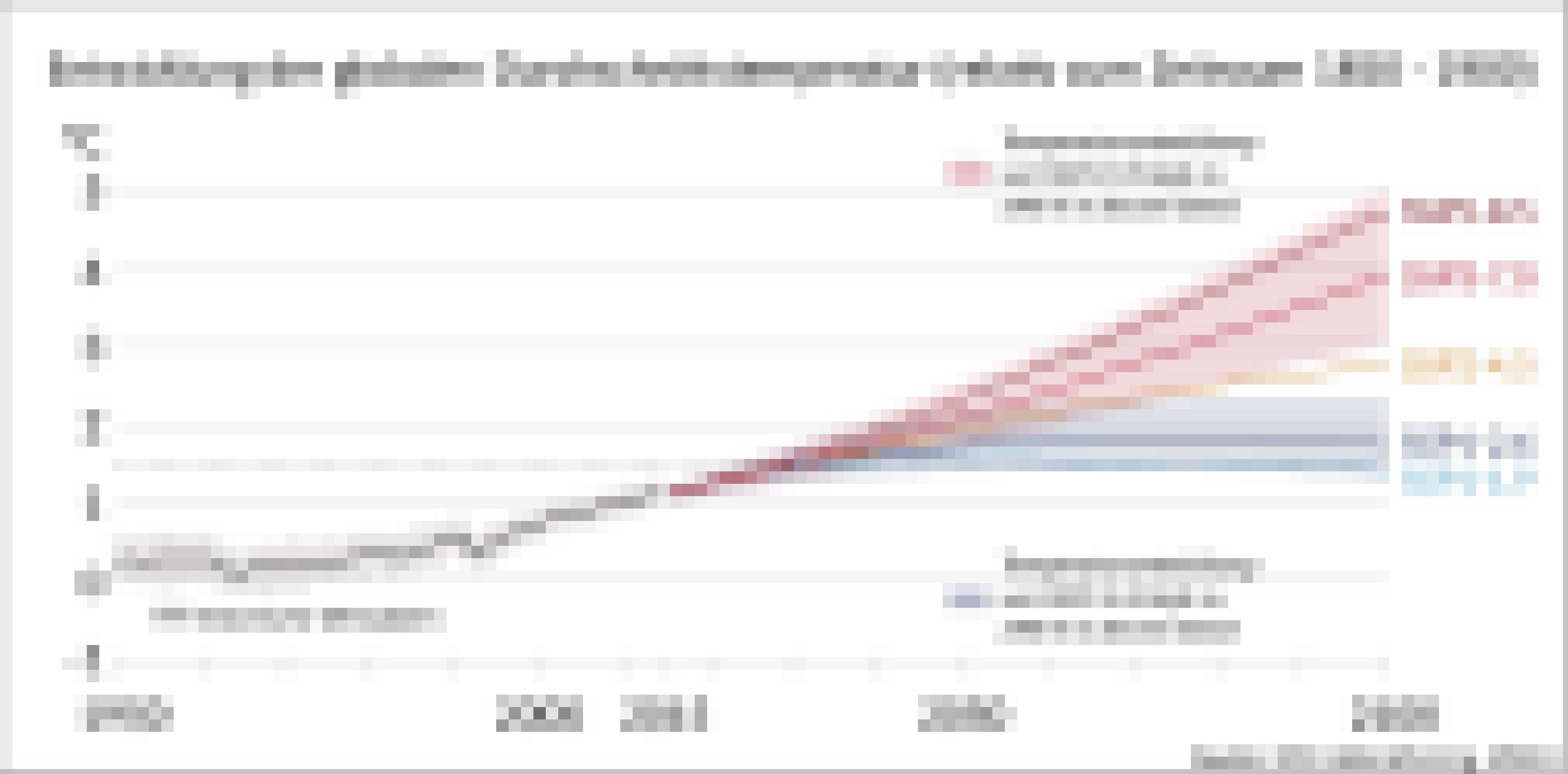 Die Grafik zeigt Temperaturwerte der kündigten Erderhitzung (in Relation zur Zeit vor der Industrialisierung) über der Zeit. Für die Zeit von 1950bis 2015belegen historische Messdaten in Grau die Temperaturzunahme von etwa 0,3auf 1,1Grad Celsius. Danach setzen fünf farbige Linien ein, die bis zum Jahr 2100eine Erwärmung von 1,4bis 4,7Grad erreichen.