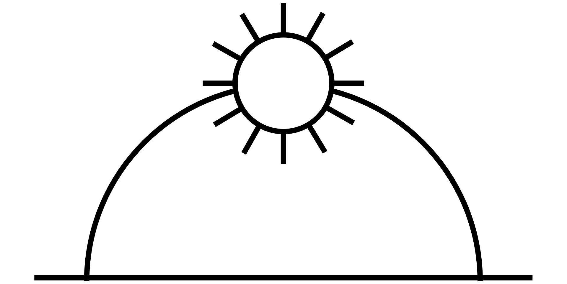 Grafik zeigt den Lauf der Sonne. Die Sonne steht am höchsten Punkt.