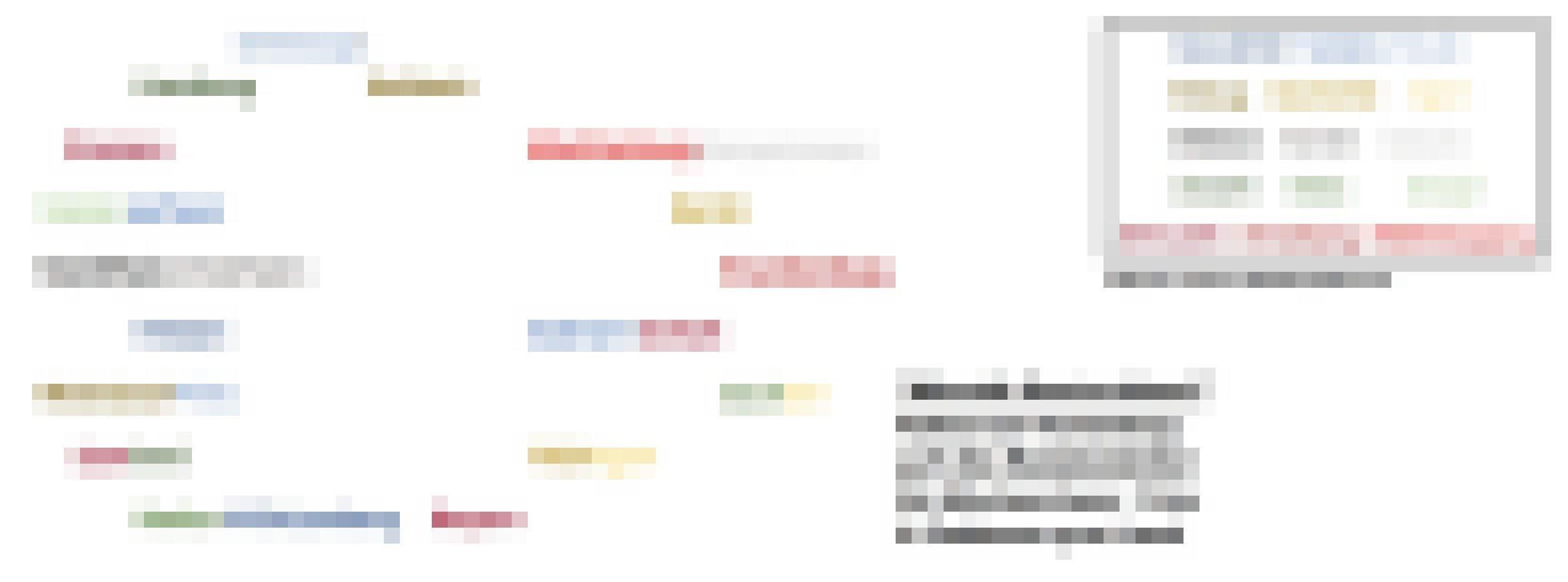 Eine Drei- auf Fünf-Matrix zeigt rechts oben in der Abbildung die mögliche Aufteilung von Messgrößen für Einflussfaktoren des Lebens (15Einträge). Diese Lebensaspekte hat der Autor für seine Recherchefahrt durch Deutschland an einer Route verteilt, die durch alle 16Bundesländer führt. Details zur Recherche-Fahrt finden sich am Ende des Beitrags.