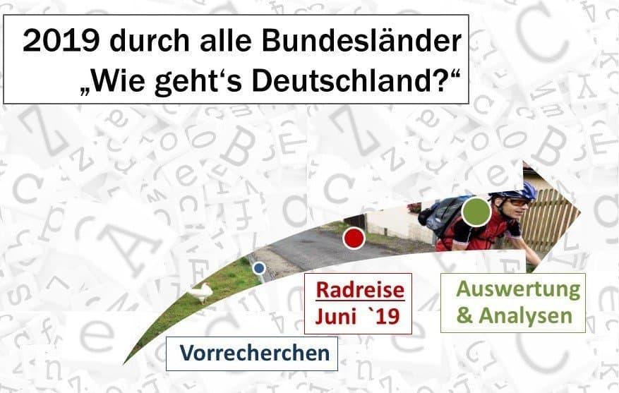 Recherche-Schema des Autors Martin C Roos für Deutschland 2019: bis Mai erfolgen die Vorrecherchen, im Juni fährt Roos mit dem Rennrad über 2300Kilometer durch alle 16Bundesländer, danach erfolgen Auswertung, Analysen und Schreiben.