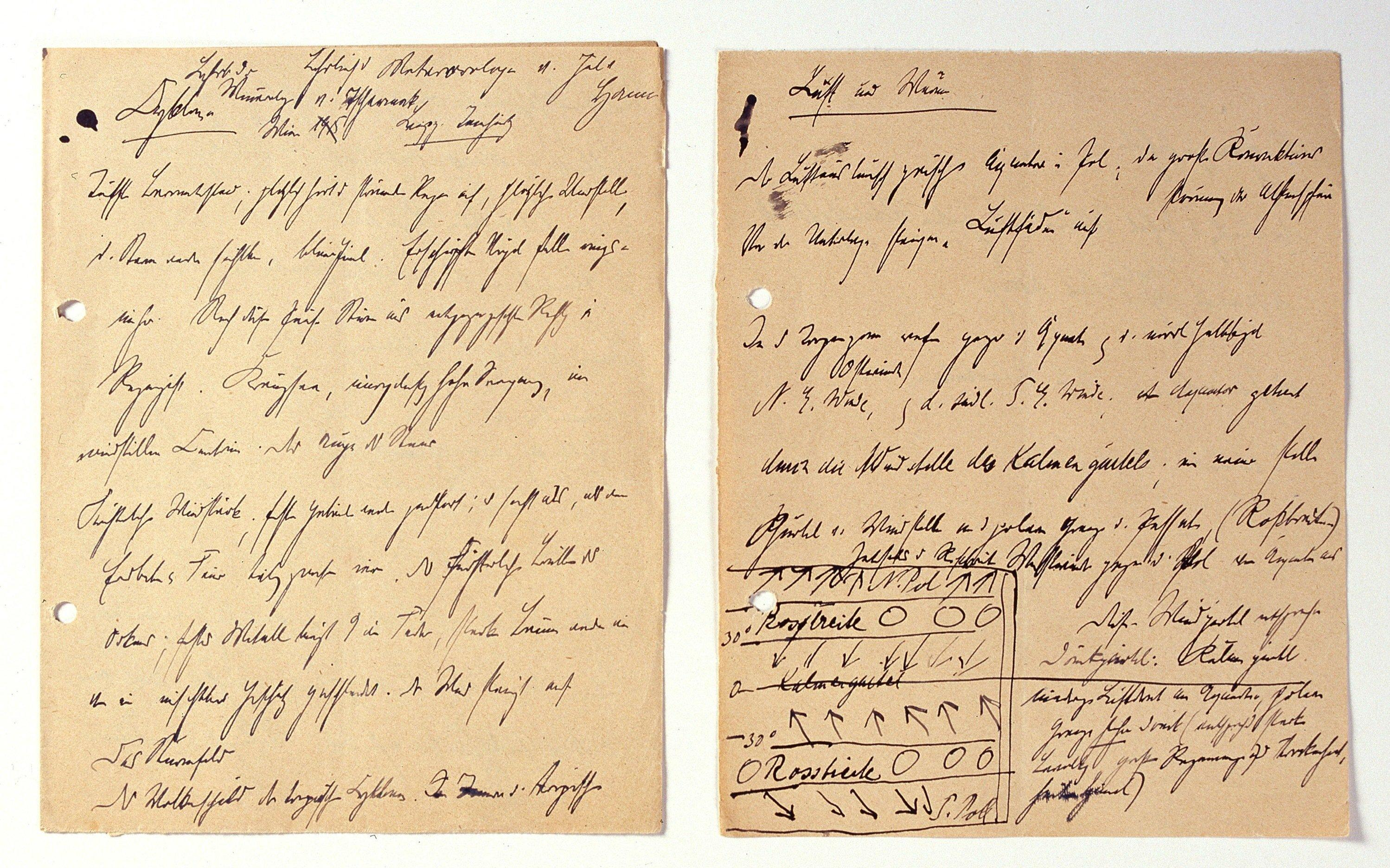 Handgeschriebene Notizen von Döblin.