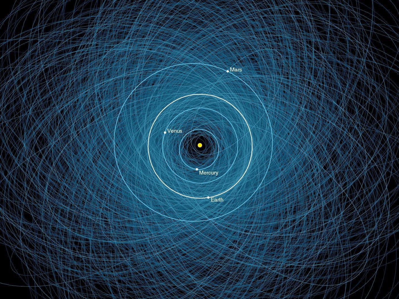 Bild von potenziellen gefährlich-nahen Asteroiden.