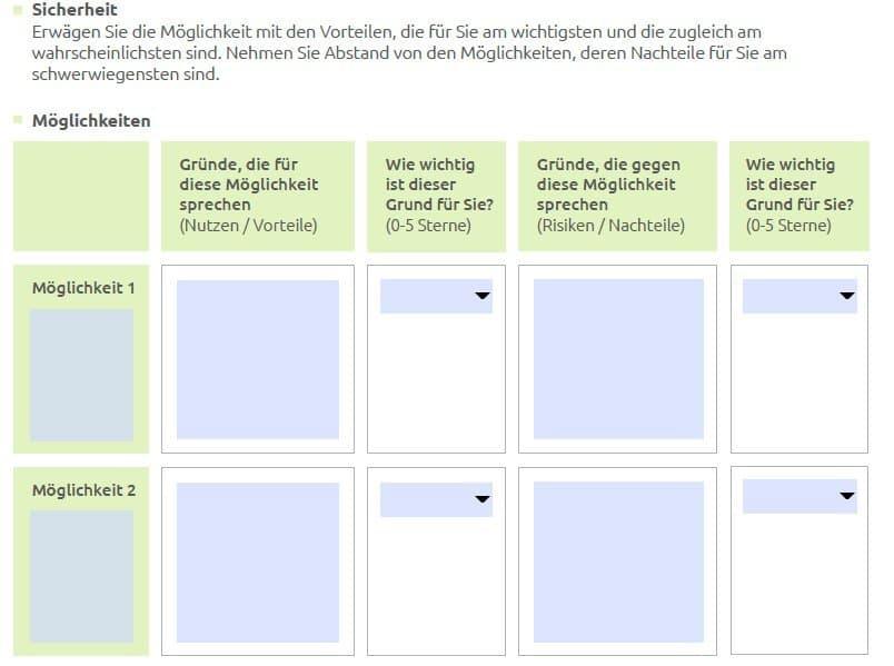 Screenshot der generischen Entscheidungshilfe des IQWiG [3]. Zu sehen ist eine Tabelle, in die man Kriterien eintragen kann, die helfen, sich zwischen verschiedenen Behandlungsmöglichkeiten zu entscheiden.