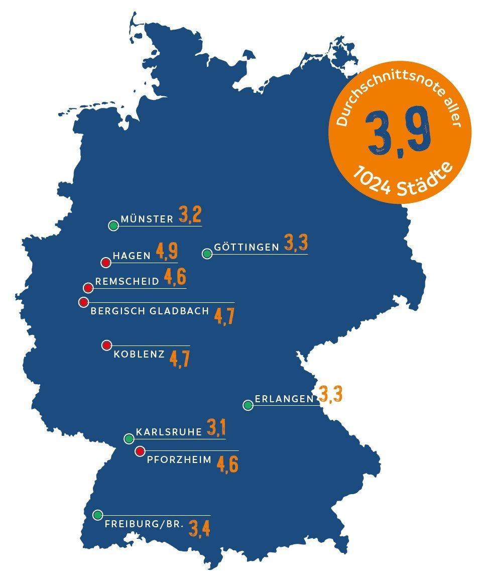 Auf der Deutschlandkarte haben Karlsruhe, Münster, Erlangen, Göttingen, Freiburg die besten Noten (knapp über 3). Die schlechtesten Noten besitzen Pforzheim, Remscheid, Bergisch Gladbach, Koblenz, Hagen, jeweils unter 4.