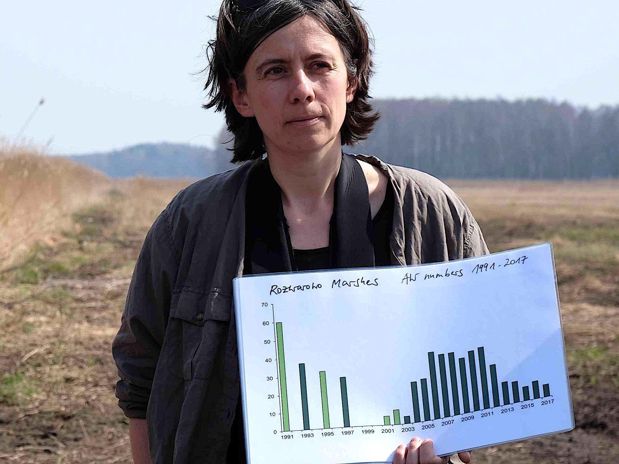 Tanneberger steht im Moor und zeigt eine Graphik mit der Bestandsentwicklung des Seggenrohrsängers.