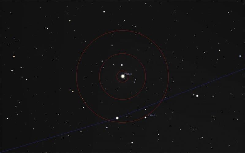 Detailkarte 4: Uranus und Venus am Abend des 30. März 2018am Westhorizont gegen 20:30Uhr MESZ, Abstand: 2,1°. Der Durchmesser der roten Zielkreise beträgt 0,5°, 1° und 2°.