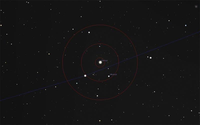 Detailkarte 3: Uranus und Venus am Abend des 29. März 2018am Westhorizont gegen 20:30Uhr MESZ, Abstand: 0,9°. Der Durchmesser der roten Zielkreise beträgt 0,5°, 1° und 2°.